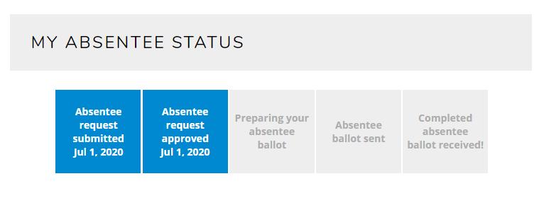 ballot tracker